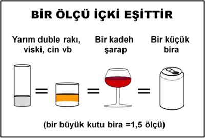 Alkol ölçüleri